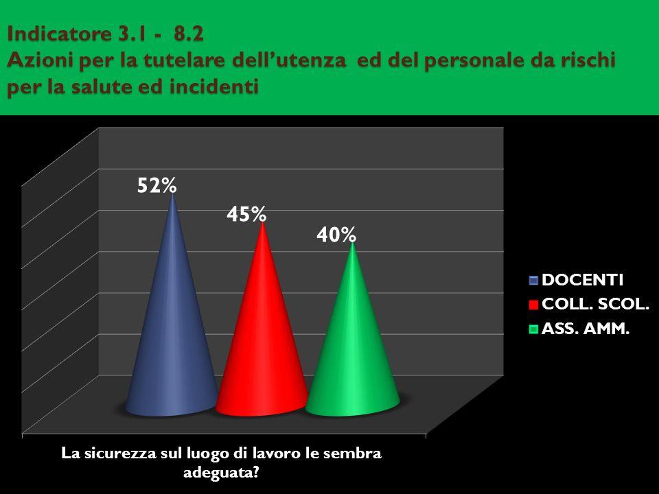 Indicatore 3.1 - 8.2 Azioni per la tutelare dellutenza ed del personale da rischi per la salute ed incidenti