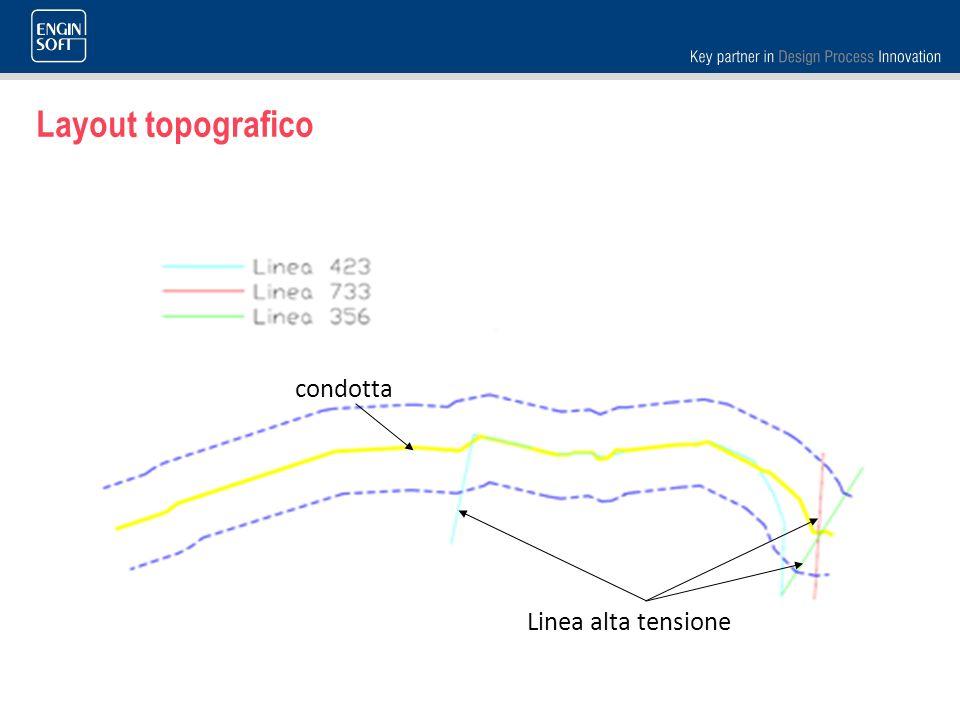 Layout topografico Linea alta tensione condotta