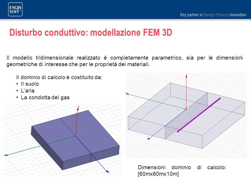Disturbo conduttivo: modellazione FEM 3D Dimensioni dominio di calcolo: [60mx60mx10m] Il dominio di calcolo è costituito da: Il suolo Laria La condott