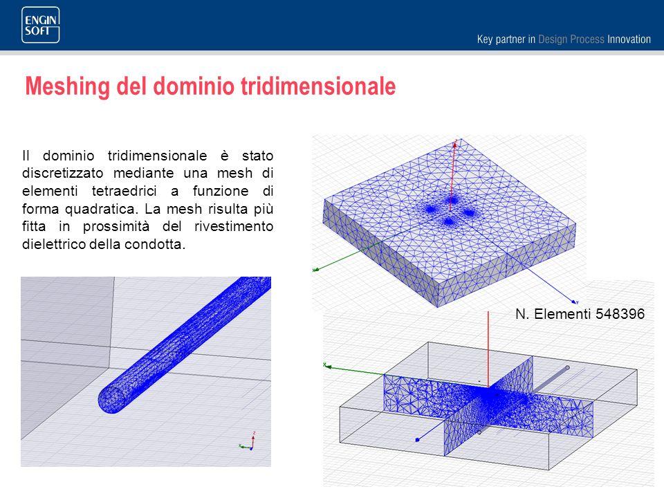 Meshing del dominio tridimensionale Il dominio tridimensionale è stato discretizzato mediante una mesh di elementi tetraedrici a funzione di forma qua