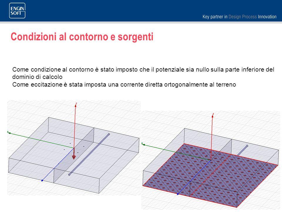 Condizioni al contorno e sorgenti Come condizione al contorno è stato imposto che il potenziale sia nullo sulla parte inferiore del dominio di calcolo