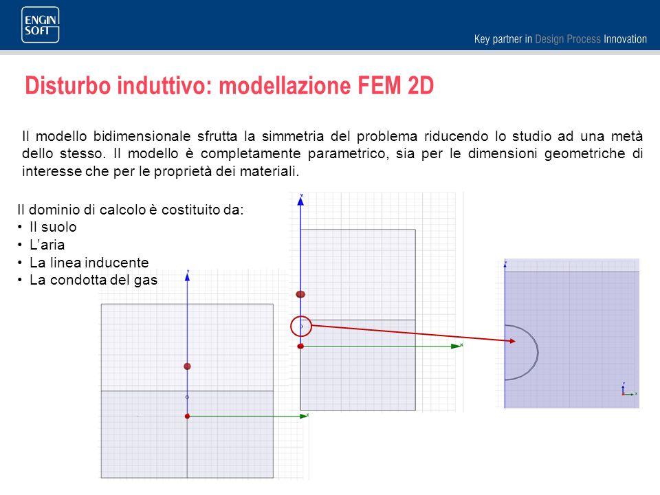 Disturbo induttivo: modellazione FEM 2D Il modello bidimensionale sfrutta la simmetria del problema riducendo lo studio ad una metà dello stesso. Il m