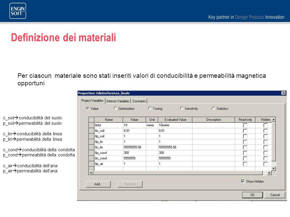Definizione dei materiali Per ciascun materiale sono stati inseriti valori di conducibilità e permeabilità magnetica opportuni c_soil conducibilità de