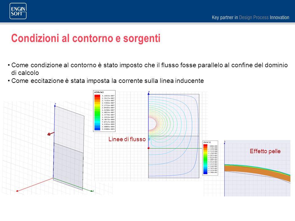 Condizioni al contorno e sorgenti Come condizione al contorno è stato imposto che il flusso fosse parallelo al confine del dominio di calcolo Come ecc