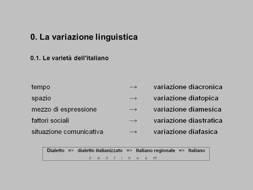 0. La variazione linguistica 0.1. Le varietà dell'italiano