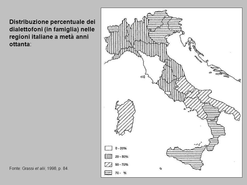 Distribuzione percentuale dei dialettofoni (in famiglia) nelle regioni italiane a metà anni ottanta: Fonte: Grassi et alii, 1998, p. 84.