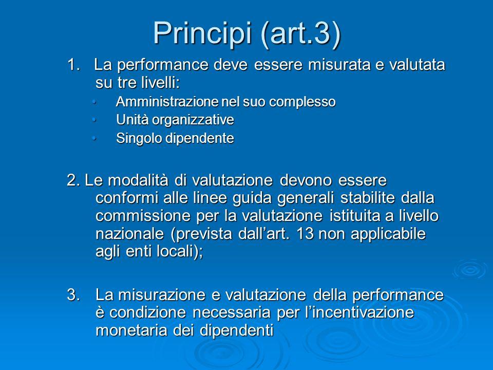 Principi (art.3) 1.