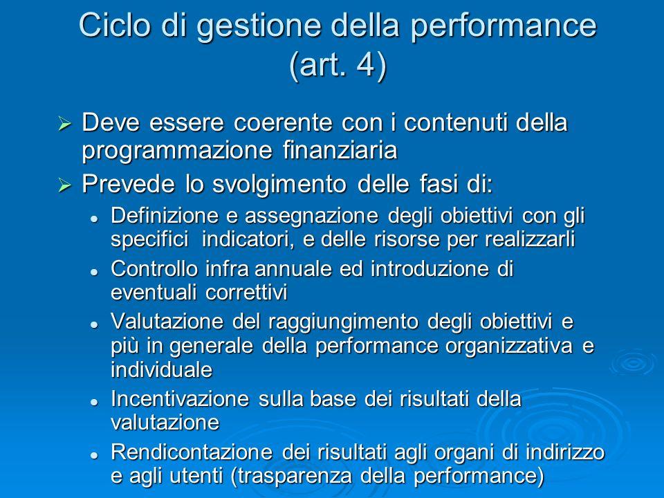 Ciclo di gestione della performance (art.