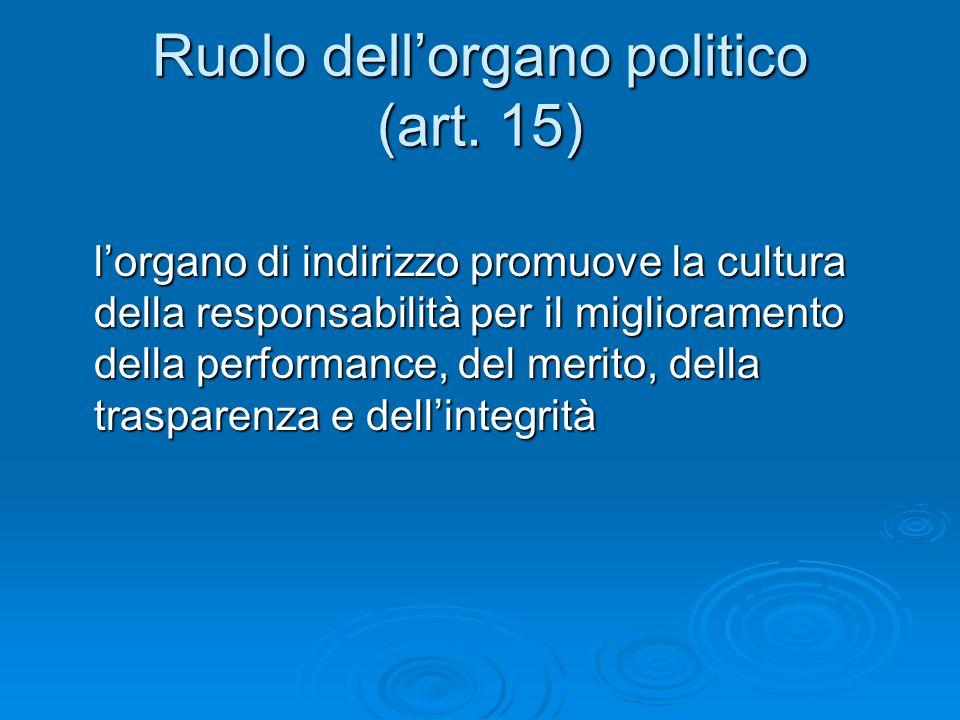 Ruolo dellorgano politico (art.