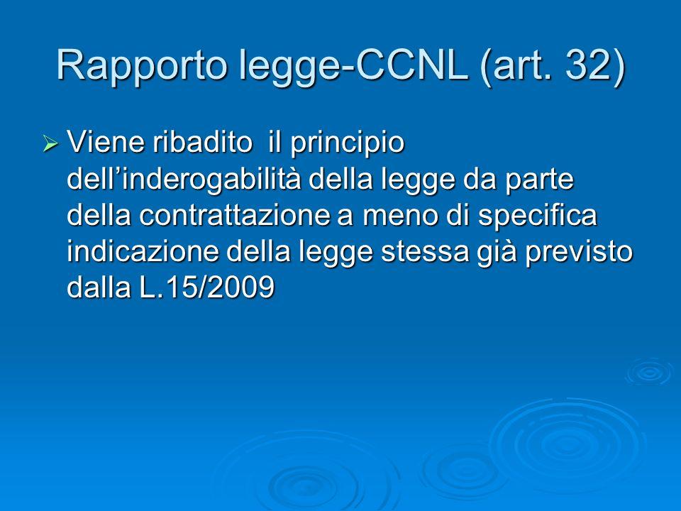 Rapporto legge-CCNL (art.