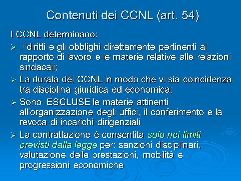 Contenuti dei CCNL (art.