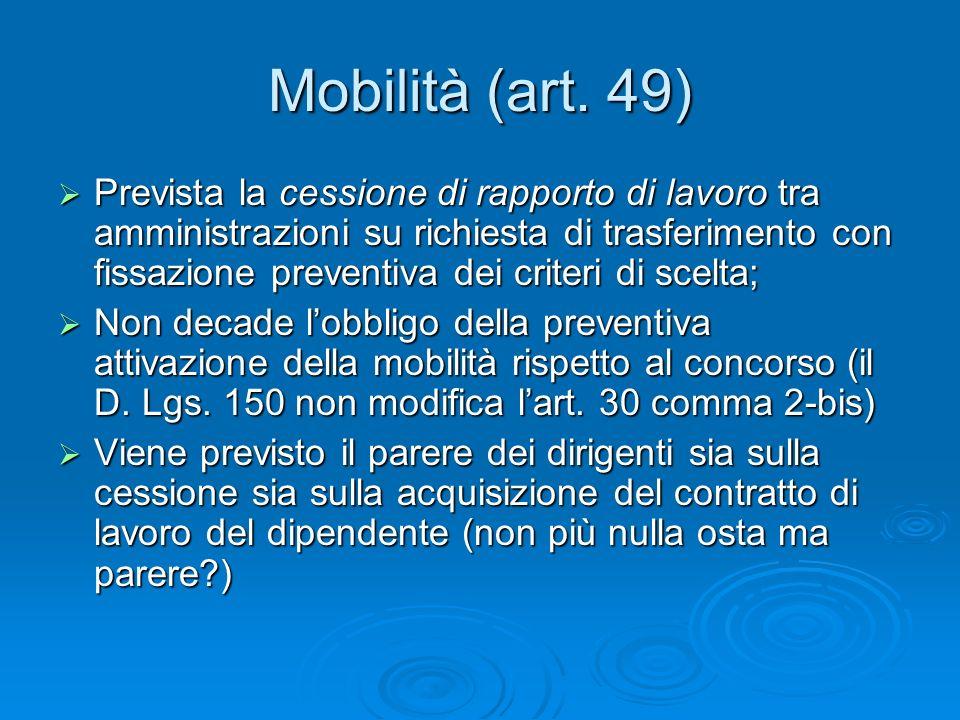 Mobilità (art.