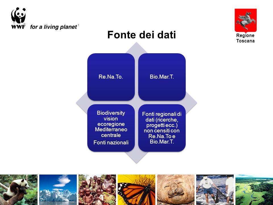 Fonte dei dati Re.Na.To.Bio.Mar.T. Biodiversity vision ecoregione Mediterraneo centrale Fonti nazionali Fonti regionali di dati (ricerche, progetti ec