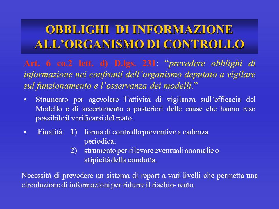 POTERI POTERI DI INIZIATIVA dovere di sorveglianza e di aggiornamento del Modello (proposta ed impulso di modifiche idonee, no potere di decisione ed attuazione).