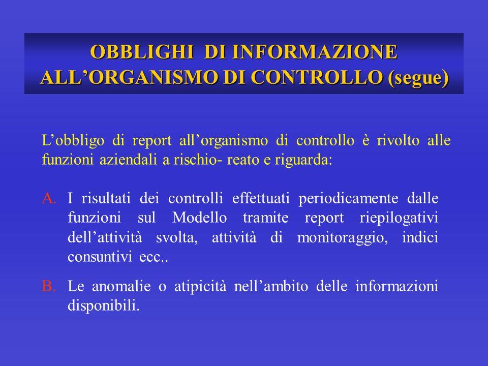 OBBLIGHI DI INFORMAZIONE ALLORGANISMO DI CONTROLLO Art.