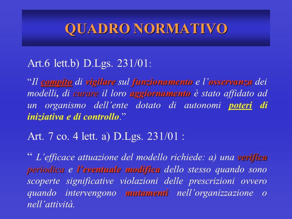 LISTITUZIONE DI UN ORGANO DI CONTROLLO INTERNO CONFORME AL D.