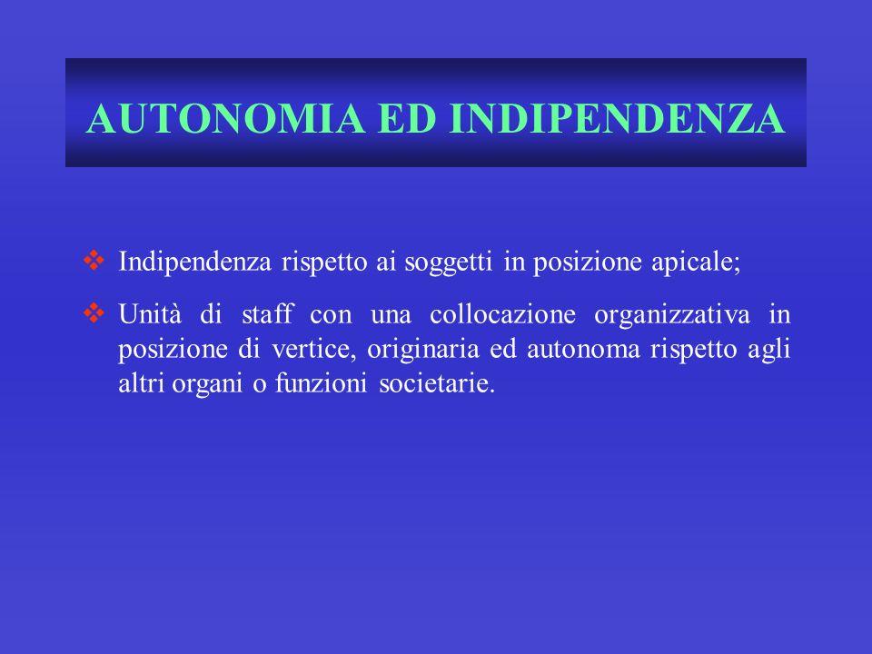 REQUISITI Autonomia ed Indipendenza Professionalità Continuità di azione
