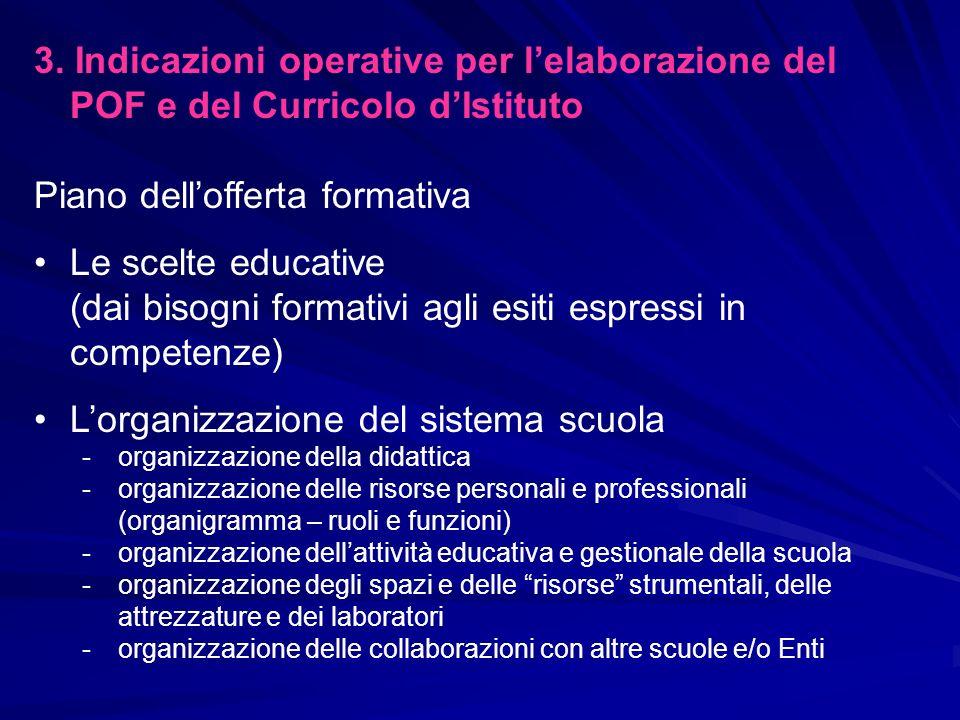 4.Il Curricolo dIstituto competenze trasversali (es.