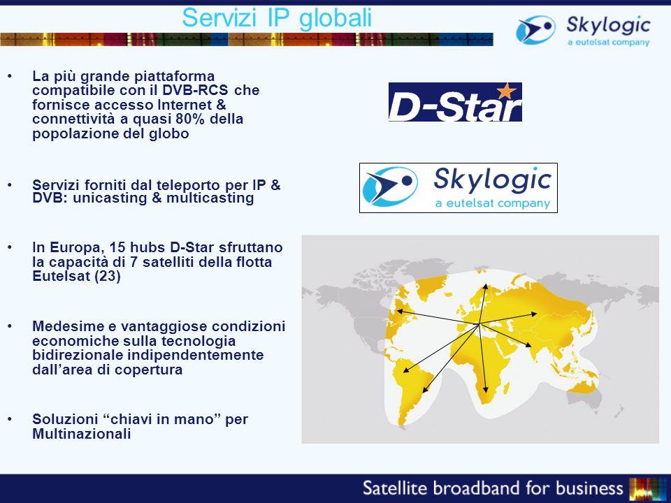 Servizi IP globali La più grande piattaforma compatibile con il DVB-RCS che fornisce accesso Internet & connettività a quasi 80% della popolazione del