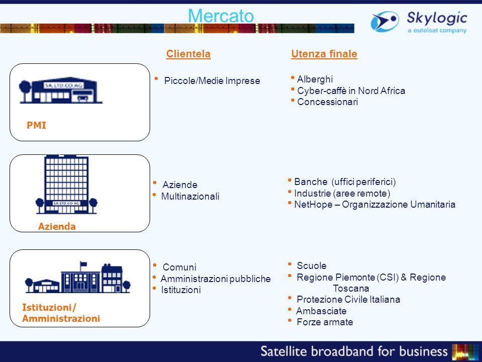 Mercato PMI Istituzioni/ Amministrazioni Azienda Piccole/Medie Imprese Aziende Multinazionali Comuni Amministrazioni pubbliche Istituzioni Alberghi Cy