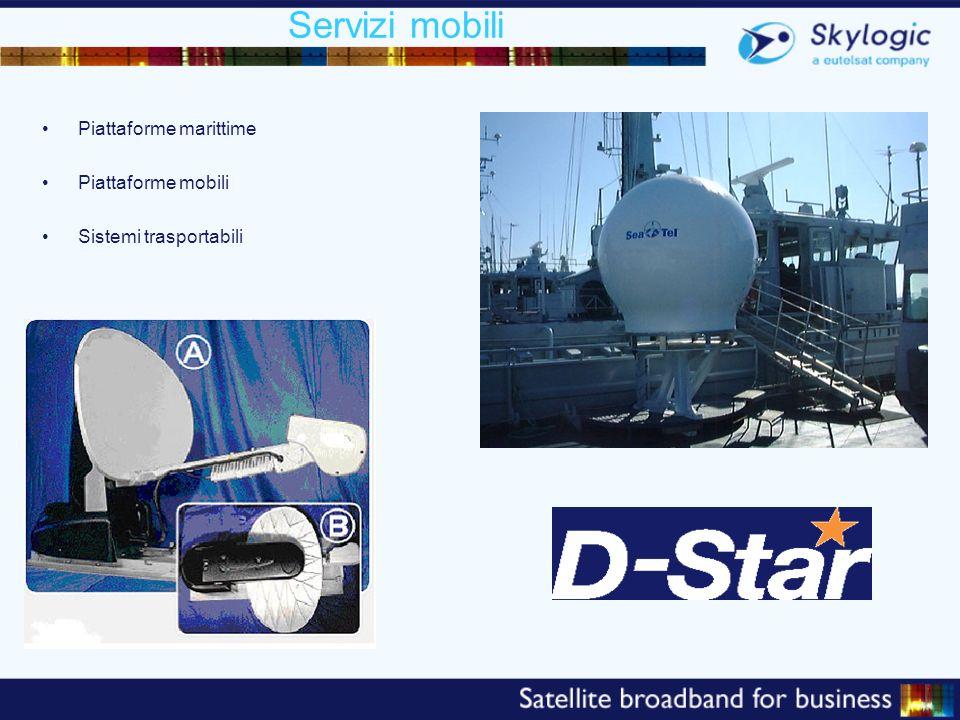 Servizi mobili Piattaforme marittime Piattaforme mobili Sistemi trasportabili