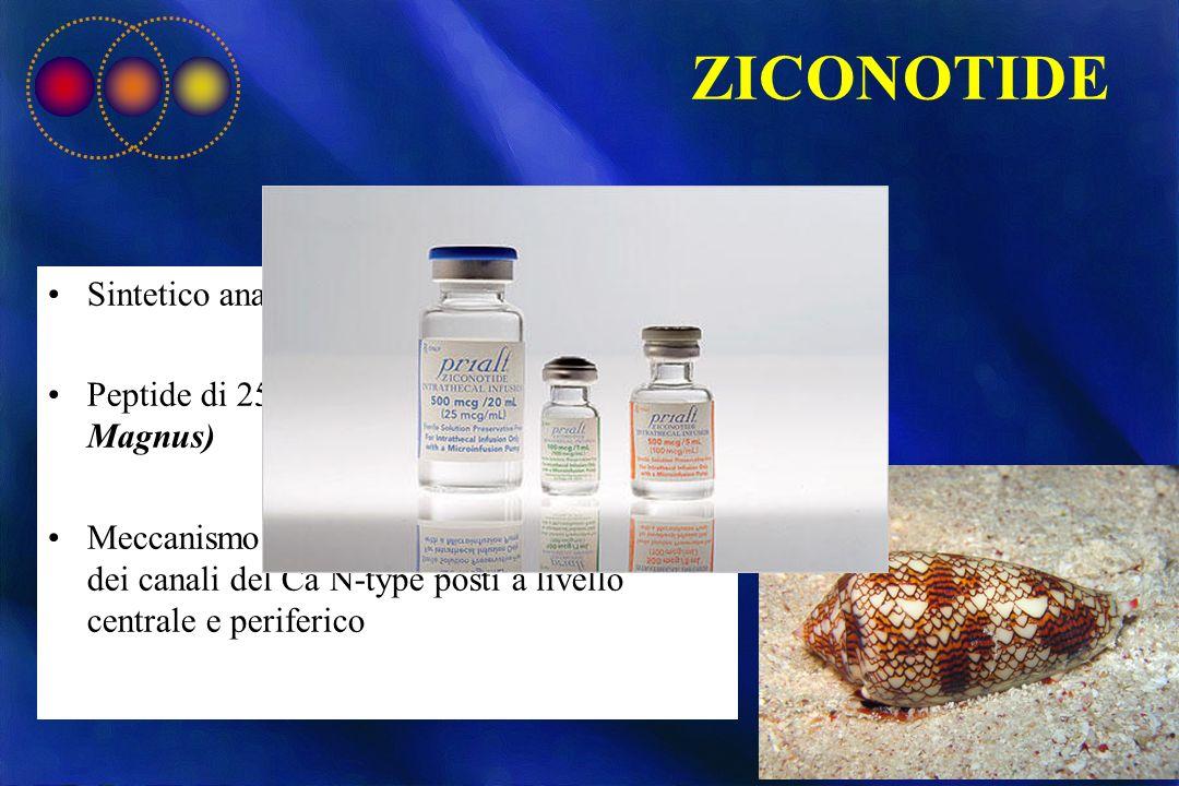 ZICONOTIDE Sintetico analogo di ω-conotossina Peptide di 25 amino acidi (isolato dal Conus Magnus) Meccanismo: blocco selettivo e reversibile dei cana
