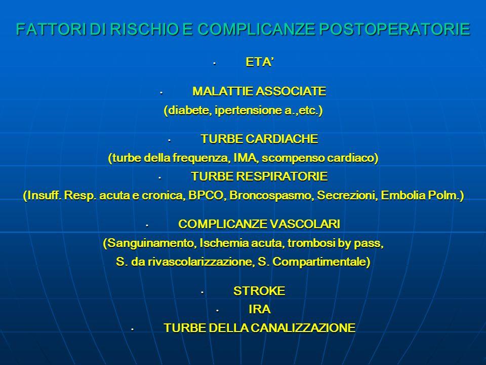 FATTORI DI RISCHIO E COMPLICANZE POSTOPERATORIE ETA ETA MALATTIE ASSOCIATE MALATTIE ASSOCIATE (diabete, ipertensione a.,etc.) TURBE CARDIACHE TURBE CA