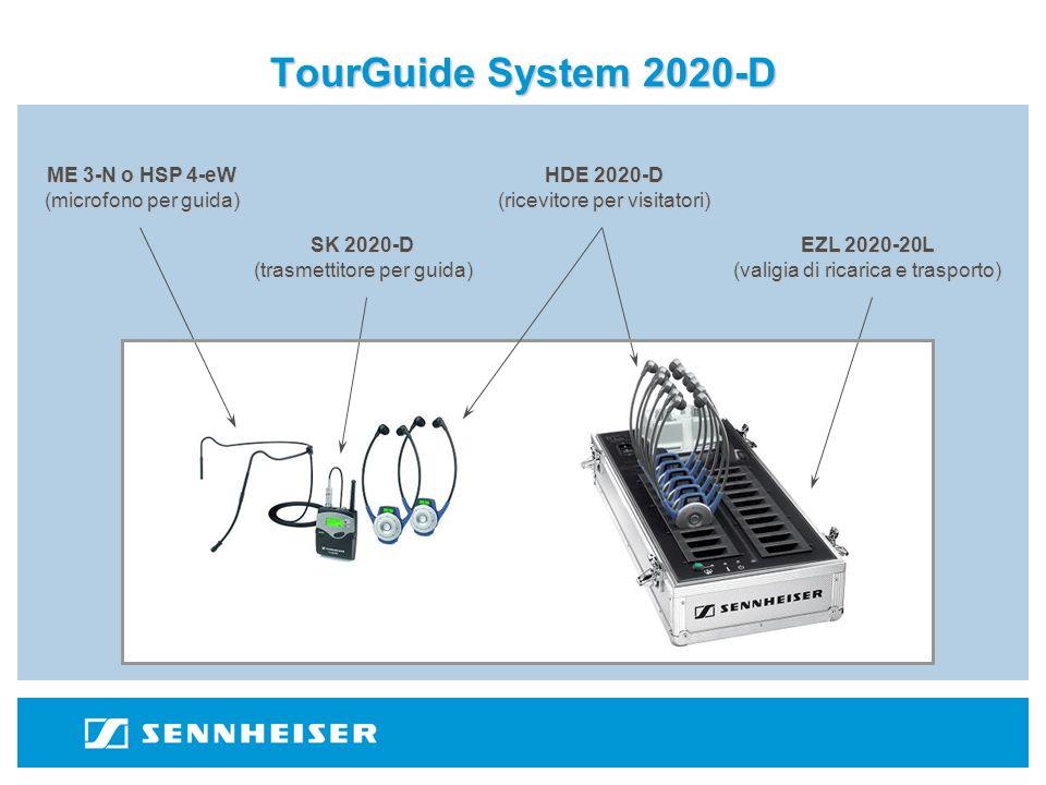 TourGuide System 2020-D HDE 2020-D (ricevitore sottomento per il visitatore) Confortevole, resistente e leggerissimo ricevitore wireless sottomento.