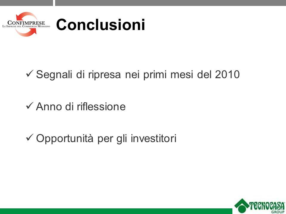 Conclusioni Segnali di ripresa nei primi mesi del 2010 Anno di riflessione Opportunità per gli investitori
