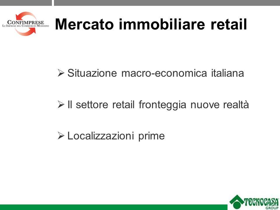 Mercato immobiliare retail Situazione macro-economica italiana Il settore retail fronteggia nuove realtà Localizzazioni prime