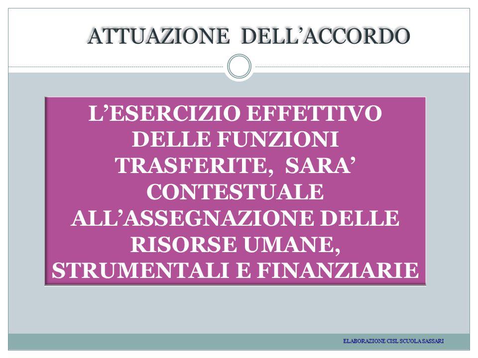 ATTUAZIONE DELLACCORDO ELABORAZIONE CISL SCUOLA SASSARI