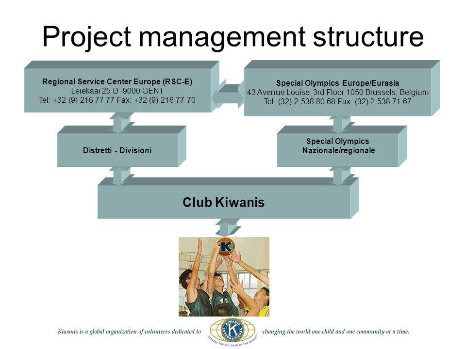 Club Kiwanis Special Olympics Nazionale/regionale Distretti - Divisioni Project management structure Regional Service Center Europe (RSC-E) Leiekaai 2