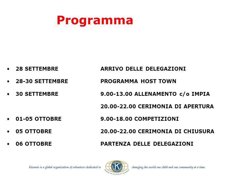 Programma 28 SETTEMBREARRIVO DELLE DELEGAZIONI 28-30 SETTEMBREPROGRAMMA HOST TOWN 30 SETTEMBRE9.00-13.00 ALLENAMENTO c/o IMPIANTI 20.00-22.00 CERIMONIA DI APERTURA 01-05 OTTOBRE9.00-18.00 COMPETIZIONI 05 OTTOBRE 20.00-22.00 CERIMONIA DI CHIUSURA 06 OTTOBREPARTENZA DELLE DELEGAZIONI