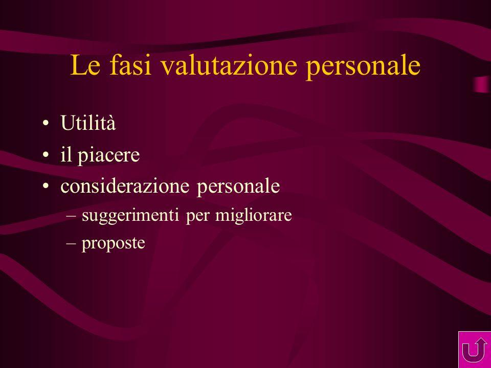 Le fasi valutazione personale Utilità il piacere considerazione personale –suggerimenti per migliorare –proposte
