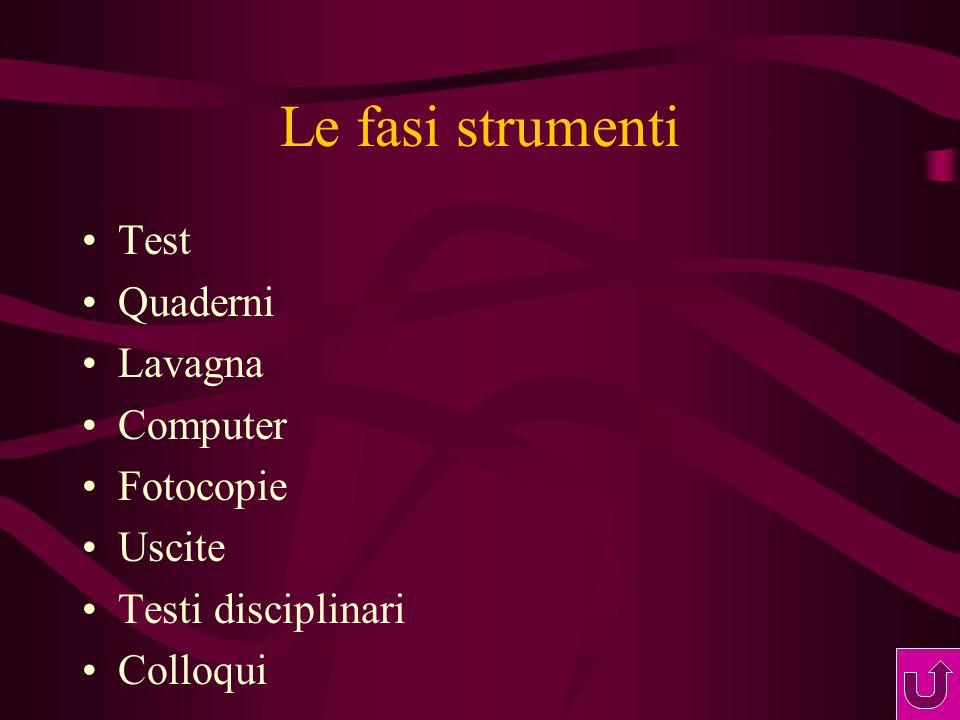 Le fasi strumenti Test Quaderni Lavagna Computer Fotocopie Uscite Testi disciplinari Colloqui