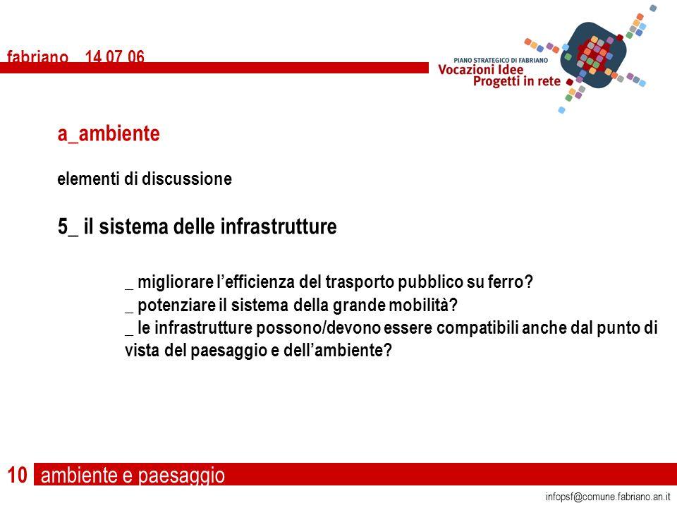 fabriano 14 07 06 10 infopsf@comune.fabriano.an.it elementi di discussione 5_ il sistema delle infrastrutture _ migliorare lefficienza del trasporto pubblico su ferro.