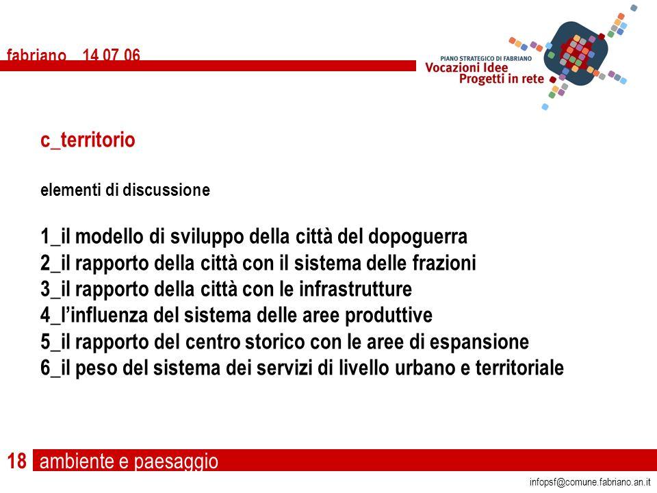 fabriano 14 07 06 18 c_territorio elementi di discussione 1_il modello di sviluppo della città del dopoguerra 2_il rapporto della città con il sistema