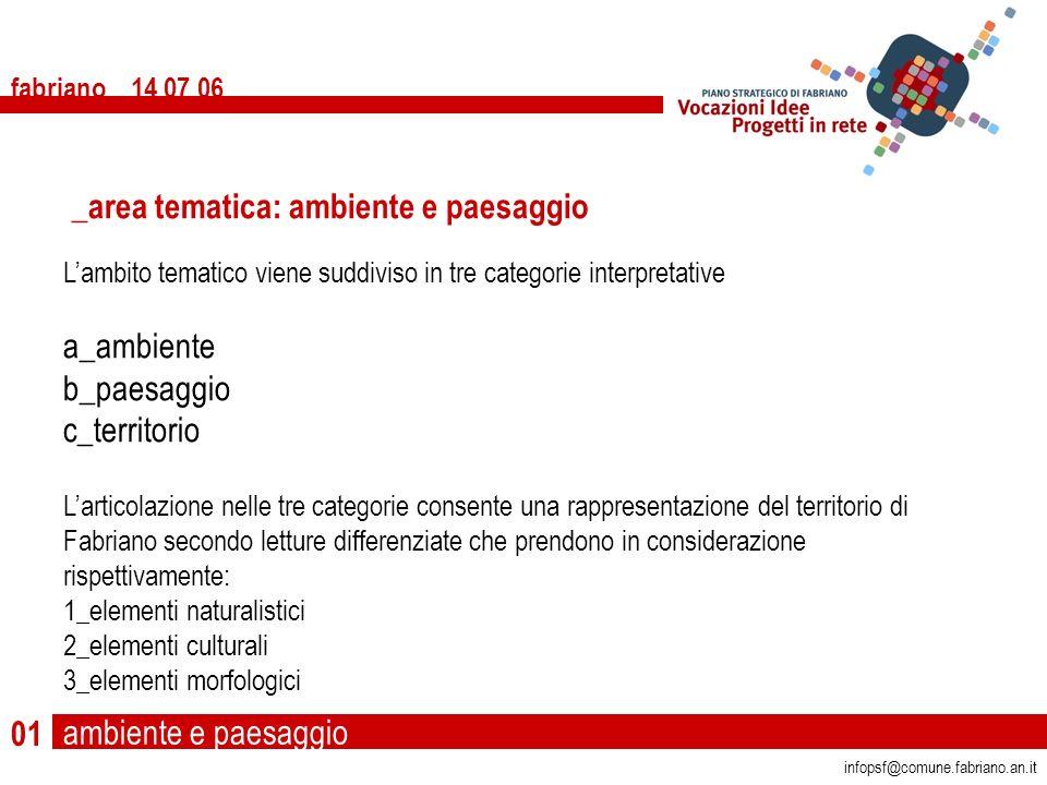 ambiente e paesaggio fabriano 14 07 06 infopsf@comune.fabriano.an.it Foto: Maurizio di Ianni 63
