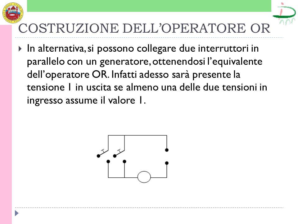 COSTRUZIONE DELLOPERATORE OR In alternativa, si possono collegare due interruttori in parallelo con un generatore, ottenendosi lequivalente delloperatore OR.