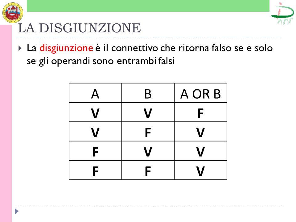 LA DISGIUNZIONE La disgiunzione è il connettivo che ritorna falso se e solo se gli operandi sono entrambi falsi ABA OR B VVF VFV FVV FFV