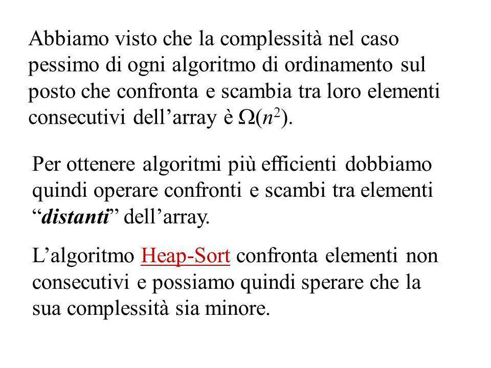 Abbiamo visto che la complessità nel caso pessimo di ogni algoritmo di ordinamento sul posto che confronta e scambia tra loro elementi consecutivi dellarray è (n 2 ).