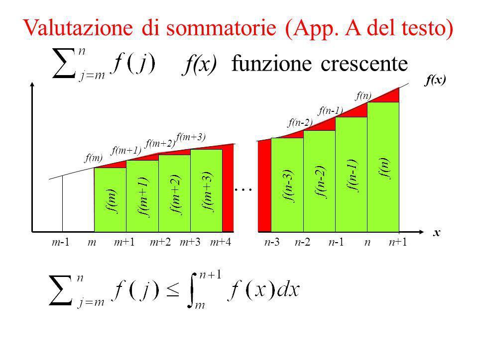 f(x) funzione crescente mm+1m+2nn+1n-1n-2 x f(x) f(m) f(m+1) f(m+2) m+3 f(n) f(n-1) f(n-2) f(m+3) n-3m+4 … m-1 Valutazione di sommatorie (App.