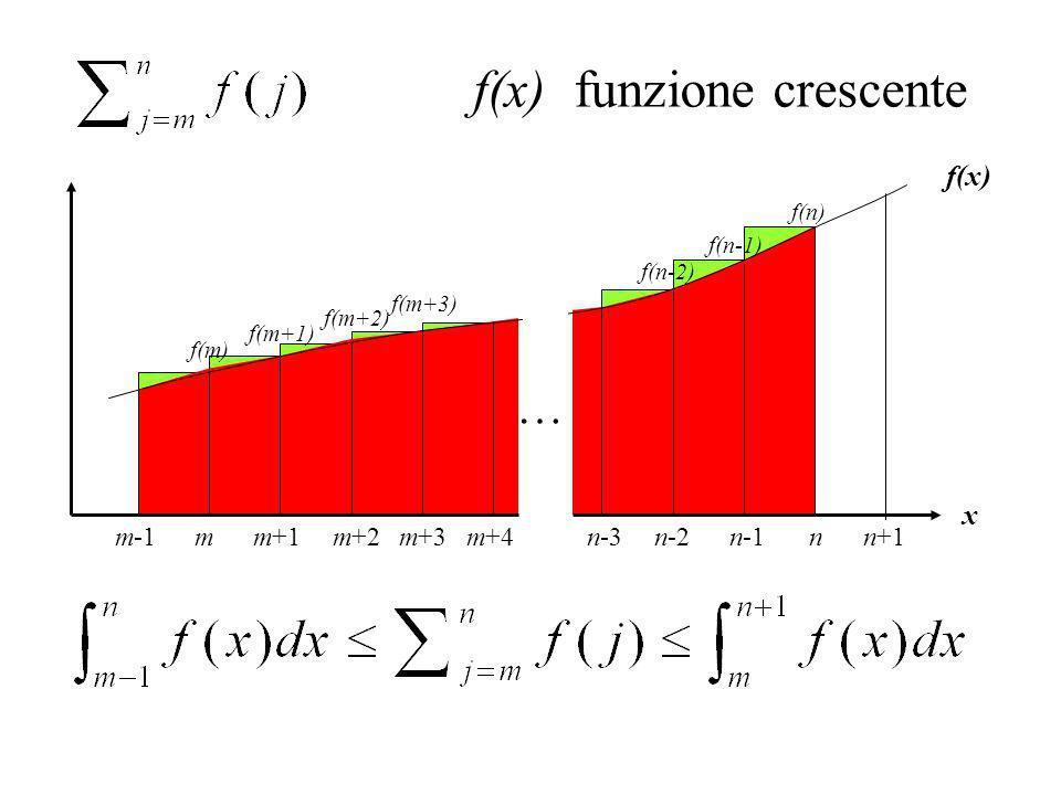 f(m+4) f(m) f(m+1) f(m+2) f(n) f(n-1) f(n-2) f(x) funzione crescente mm+1m+2nn+1n-1n-2 x f(x) f(m) f(m+1) f(m+2) m+3 f(n) f(n-1) f(n-2) f(m+3) n-3m+4 … m-1