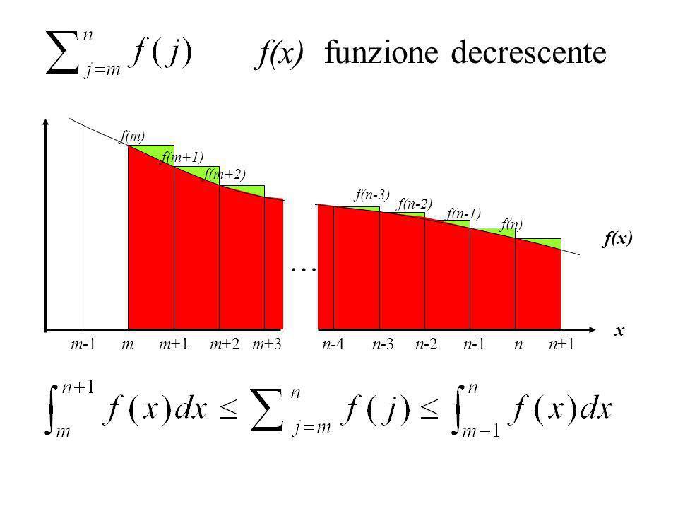 f(n-2) f(n) f(n-1) f(n-2) f(m) f(m+1) f(m+2) f(x) funzione decrescente mm+1m+2nn+1n-1n-2 x f(x) m+3n-3n-4 f(n) f(n-1) f(n-2) f(m) f(m+1) f(m+2) f(n-3) … m-1