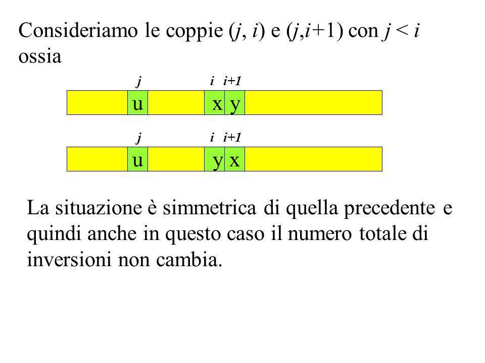 In conclusione con lo scambio di due elementi consecutivi dellarray il numero totale di inversioni aumenta o diminuisce di 1 (o rimane invariato se i due elementi scambiati erano uguali).