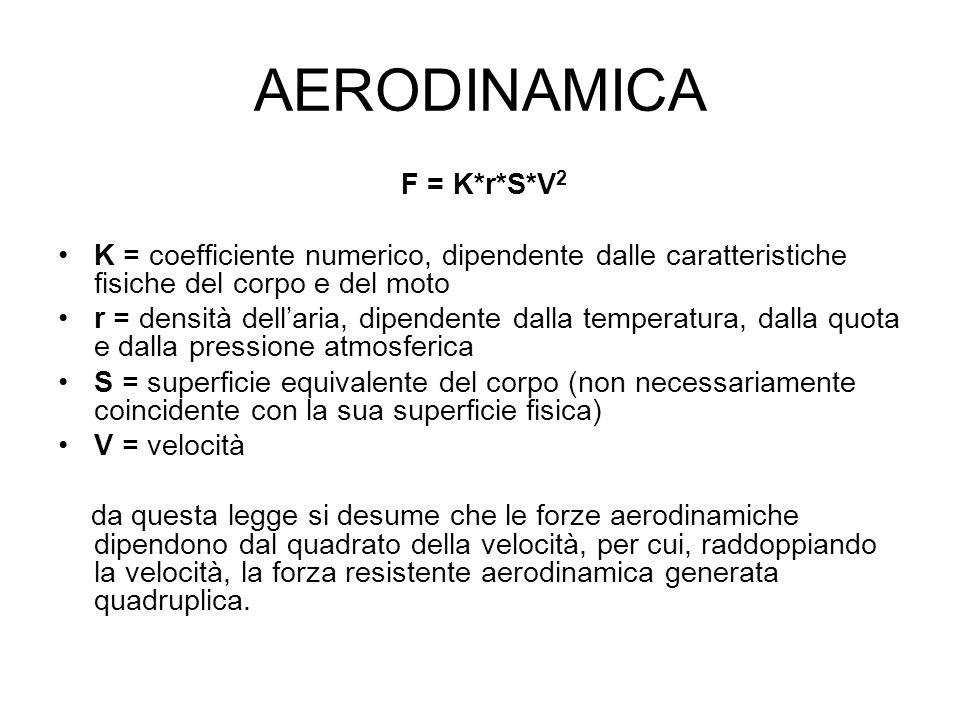 AERODINAMICA F = K*r*S*V 2 K = coefficiente numerico, dipendente dalle caratteristiche fisiche del corpo e del moto r = densità dellaria, dipendente d