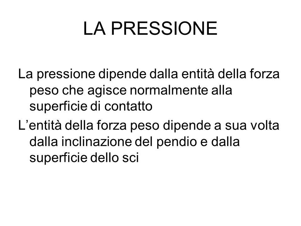 LA PRESSIONE La pressione dipende dalla entità della forza peso che agisce normalmente alla superficie di contatto Lentità della forza peso dipende a