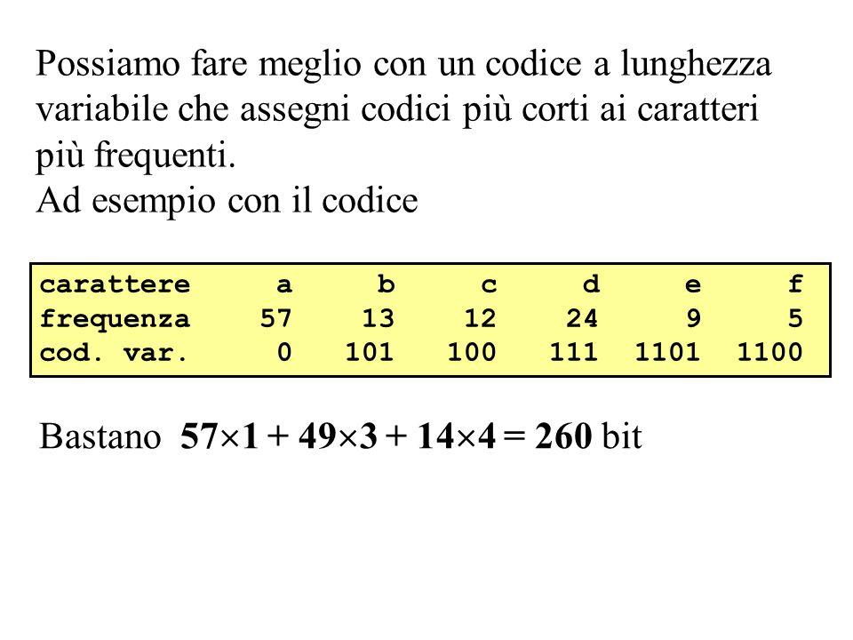 Possiamo fare meglio con un codice a lunghezza variabile che assegni codici più corti ai caratteri più frequenti. Ad esempio con il codice carattere a