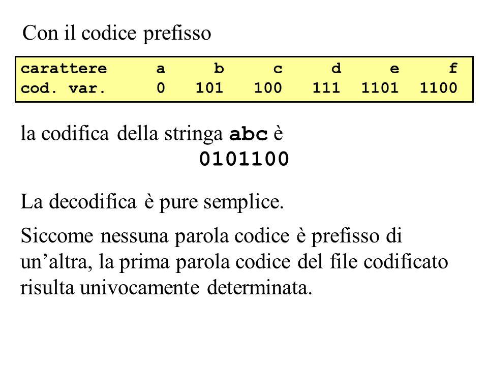 Con il codice prefisso la codifica della stringa abc è 0101100 carattere a b c d e f cod. var. 0 101 100 111 1101 1100 La decodifica è pure semplice.