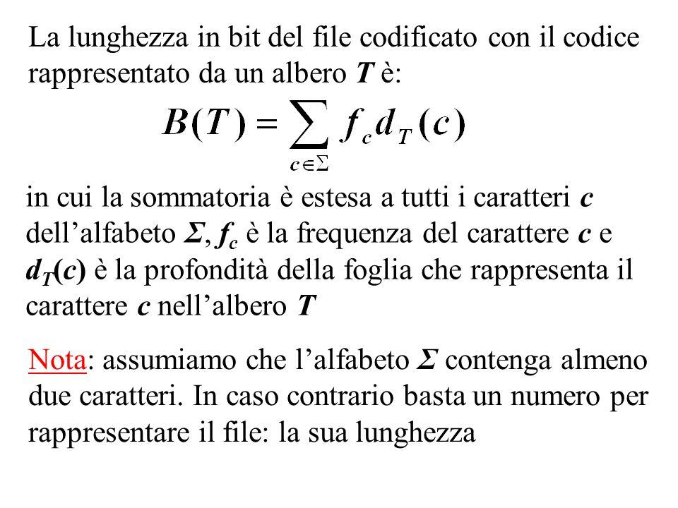 La lunghezza in bit del file codificato con il codice rappresentato da un albero T è: in cui la sommatoria è estesa a tutti i caratteri c dellalfabeto Σ, f c è la frequenza del carattere c e d T (c) è la profondità della foglia che rappresenta il carattere c nellalbero T Nota: assumiamo che lalfabeto Σ contenga almeno due caratteri.